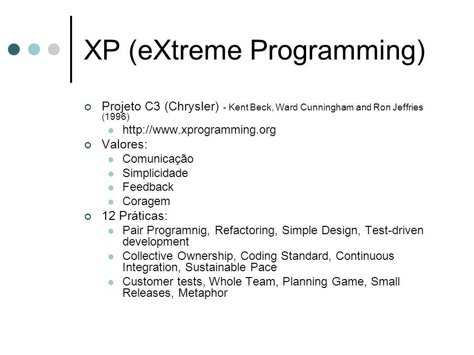Projeto C3 (Chrysler) - Kent Beck, Ward Cunningham and Ron Jeffries (1996) http://www.xprogramming.org Valores: Comunicação Simplicidade Feedback Cora
