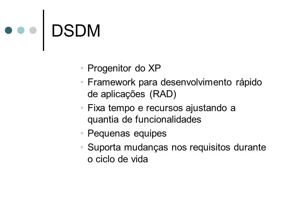 DSDM Progenitor do XP Framework para desenvolvimento rápido de aplicações (RAD) Fixa tempo e recursos ajustando a quantia de funcionalidades Pequenas