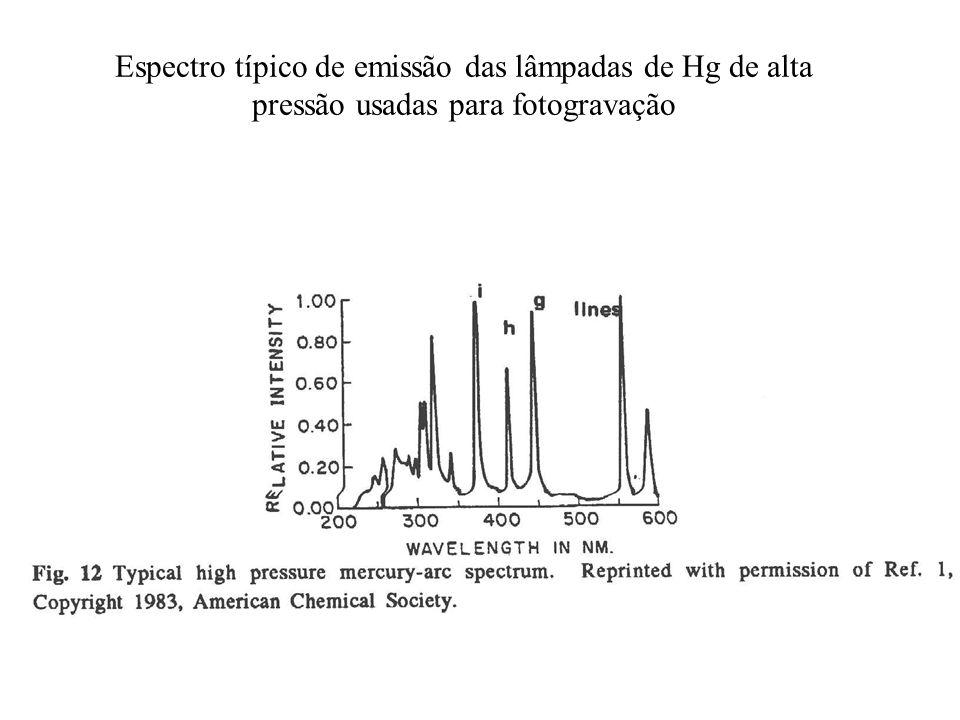 Espectro típico de emissão das lâmpadas de Hg de alta pressão usadas para fotogravação