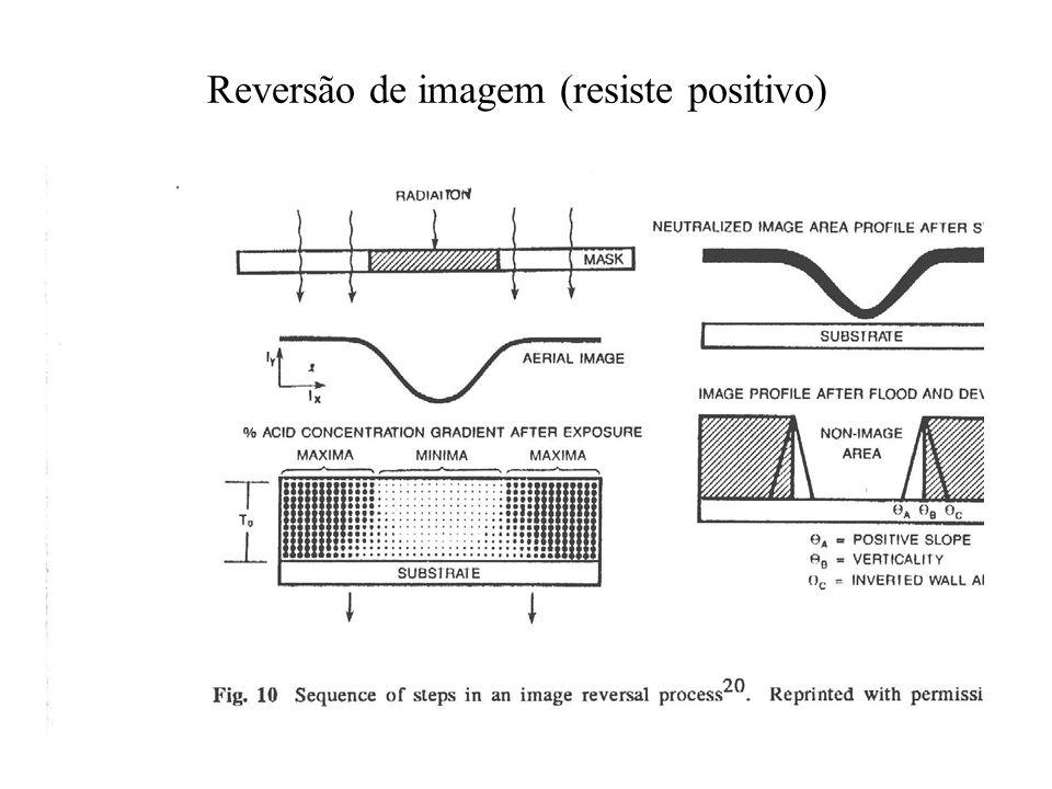 Reversão de imagem (resiste positivo)