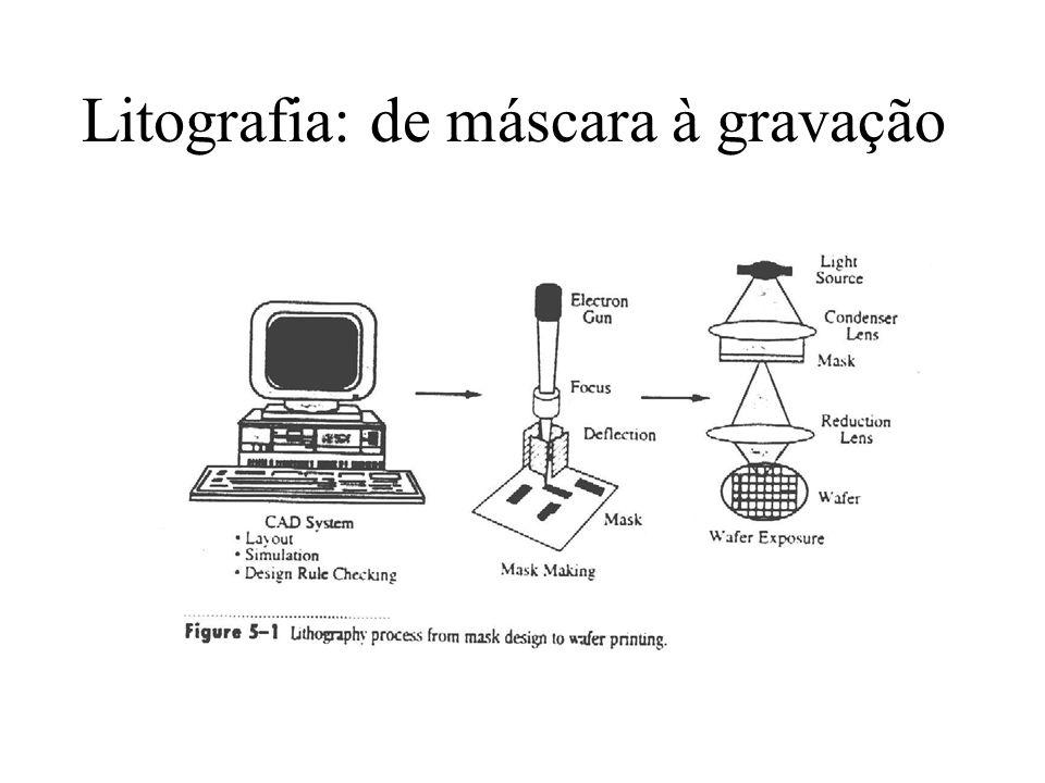 Resistes para UV profunda (quartzo e VUV)
