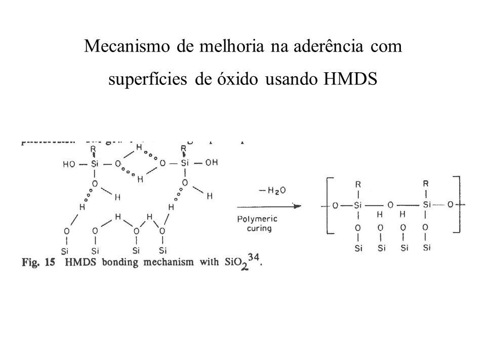 Mecanismo de melhoria na aderência com superfícies de óxido usando HMDS