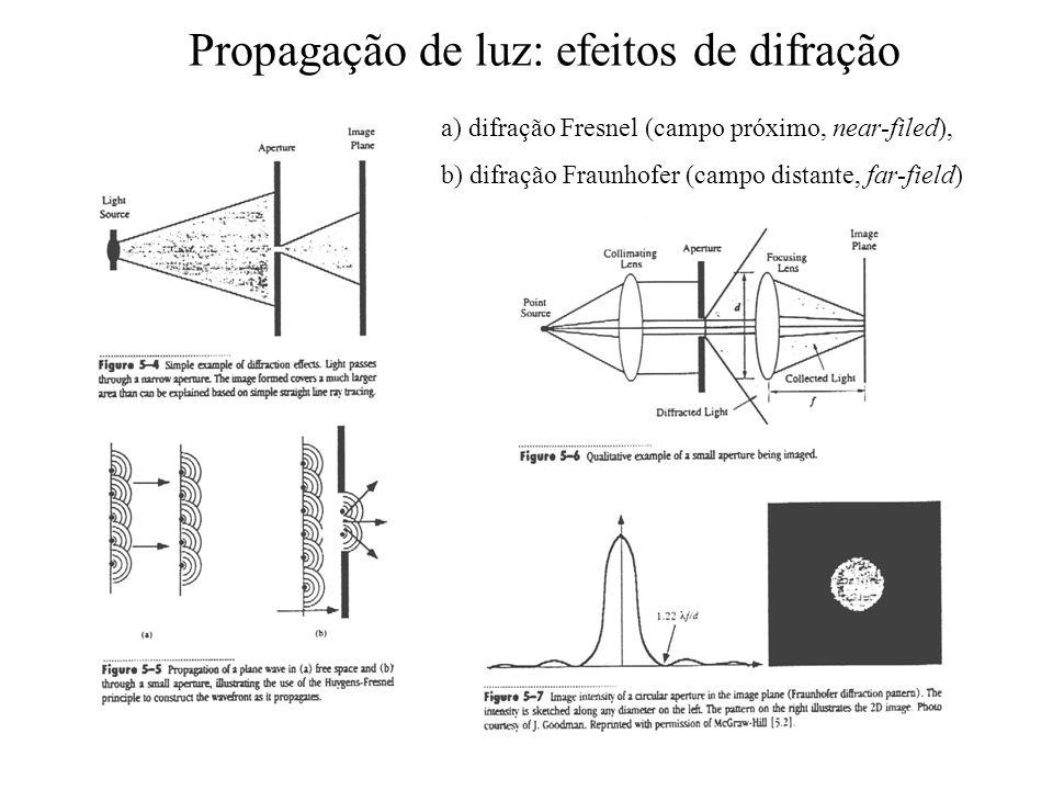 Sistemas de exposição por projeção (difração Fraunhofer) Capacidade de resolução (resolving power), segundo critério Rayleigh: R= 1.22 /d = = 0.61 /(n sen ) d= 2f sen NA= n sen - abertura numérica R= 0.61 /NA ou R= k 1 /NA onde k 1 =0.6 0.8