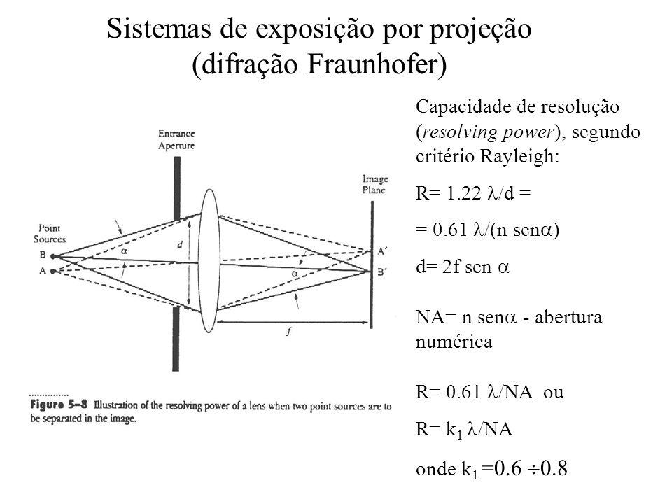 Sistemas de exposição por projeção (difração Fraunhofer) Capacidade de resolução (resolving power), segundo critério Rayleigh: R= 1.22 /d = = 0.61 /(n