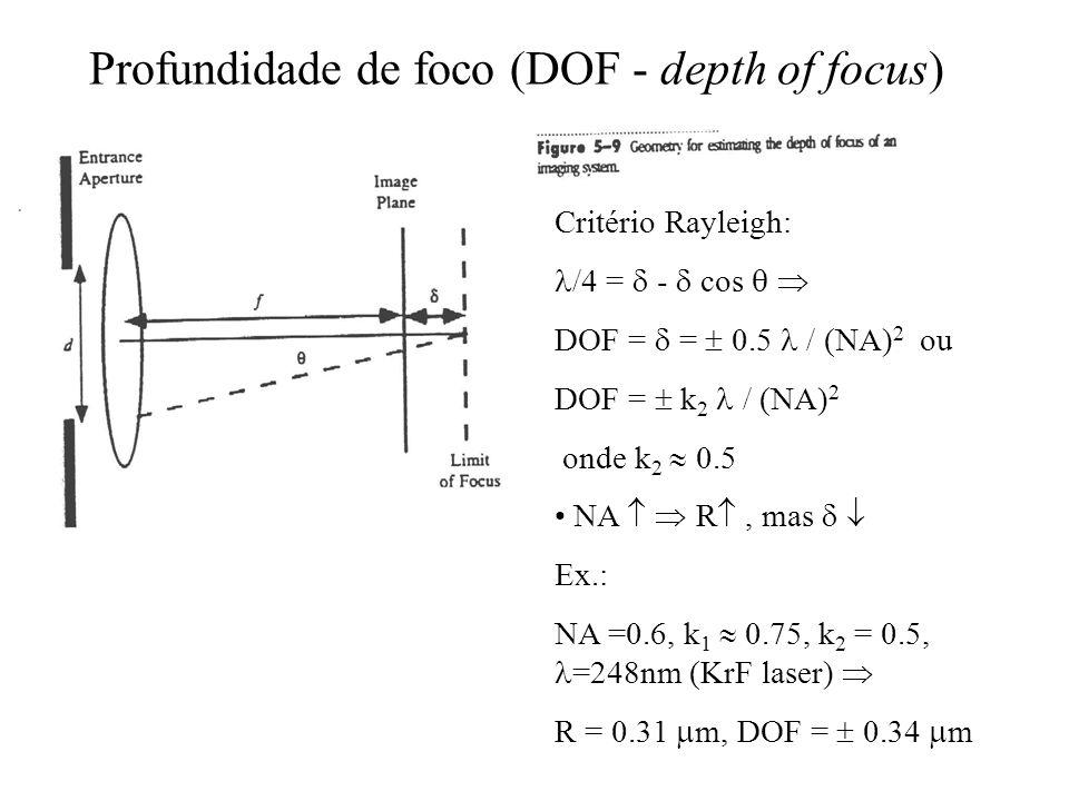 Profundidade de foco (DOF - depth of focus) Critério Rayleigh: /4 = - cos DOF = = 0.5 / (NA) 2 ou DOF = k 2 / (NA) 2 onde k 2 0.5 NA R, mas Ex.: NA =0