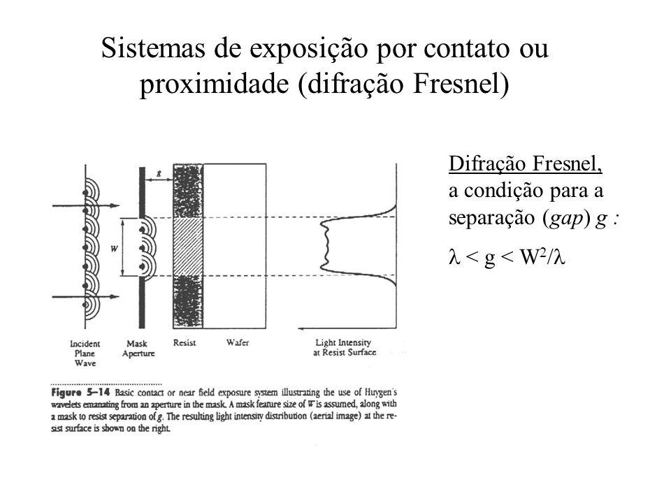 Sistemas de exposição por contato ou proximidade (difração Fresnel) Difração Fresnel, a condição para a separação (gap) g : < g < W 2 /