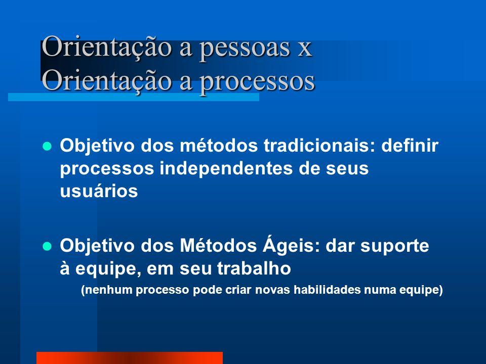 Orientação a pessoas x Orientação a processos Objetivo dos métodos tradicionais: definir processos independentes de seus usuários Objetivo dos Métodos