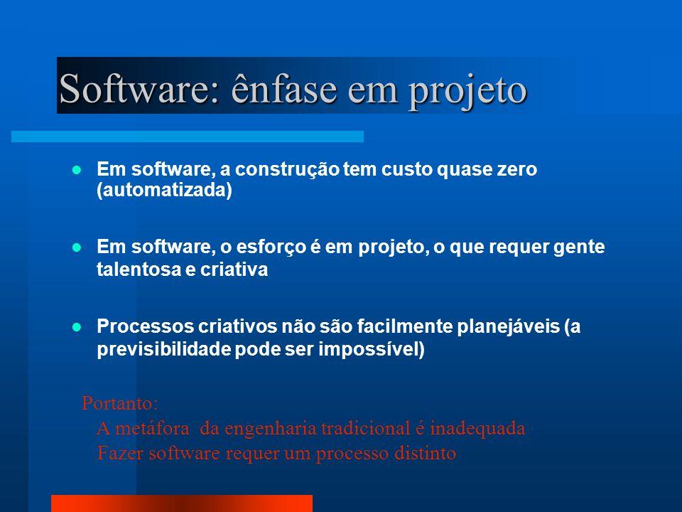 Software: ênfase em projeto Em software, a construção tem custo quase zero (automatizada) Em software, o esforço é em projeto, o que requer gente tale