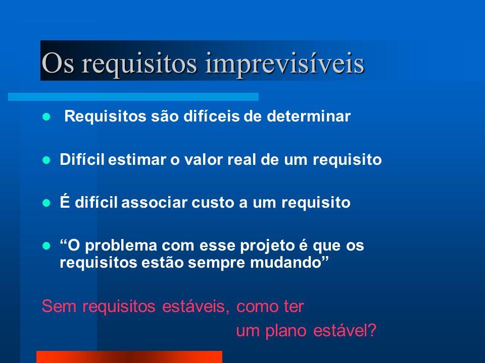 Os requisitos imprevisíveis Requisitos são difíceis de determinar Difícil estimar o valor real de um requisito É difícil associar custo a um requisito