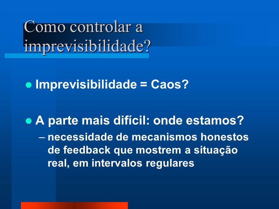 Como controlar a imprevisibilidade? Imprevisibilidade = Caos? A parte mais difícil: onde estamos? –necessidade de mecanismos honestos de feedback que