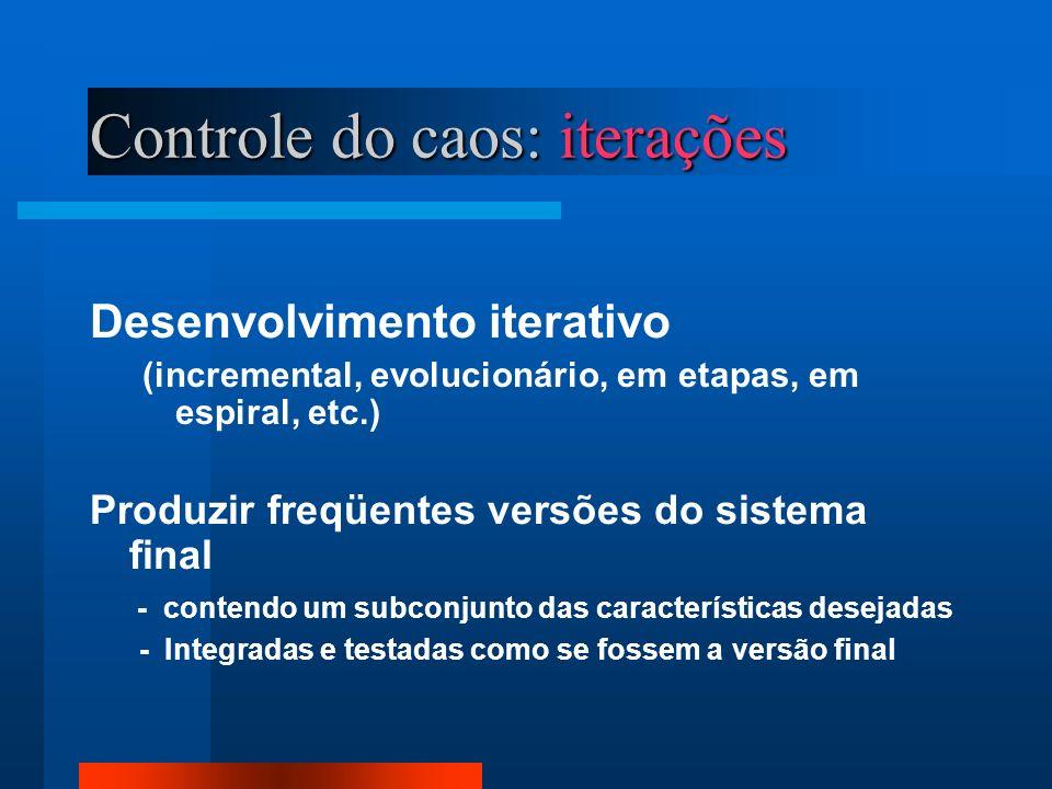 Controle do caos: iterações Desenvolvimento iterativo (incremental, evolucionário, em etapas, em espiral, etc.) Produzir freqüentes versões do sistema