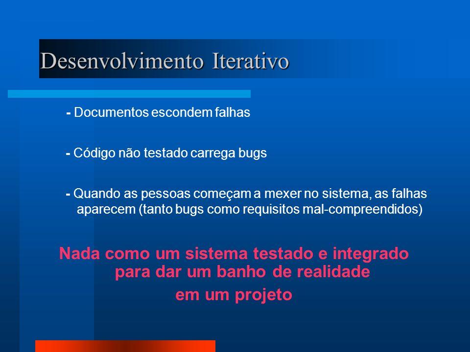 Desenvolvimento Iterativo - Documentos escondem falhas - Código não testado carrega bugs - Quando as pessoas começam a mexer no sistema, as falhas apa