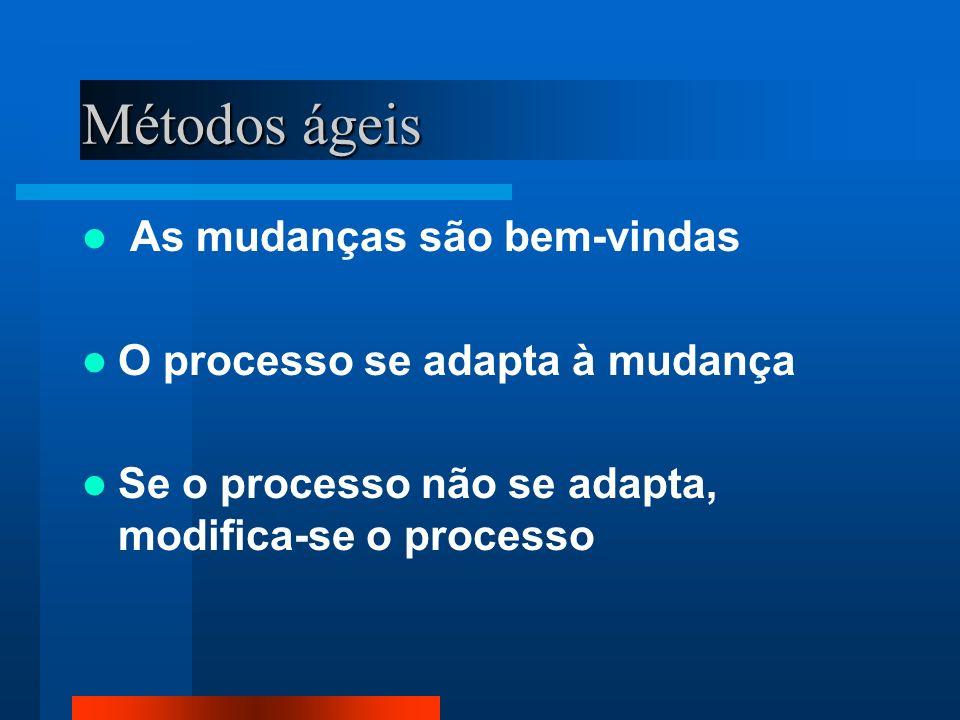 Métodos ágeis As mudanças são bem-vindas O processo se adapta à mudança Se o processo não se adapta, modifica-se o processo