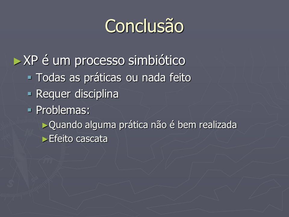 Conclusão XP é um processo simbiótico XP é um processo simbiótico Todas as práticas ou nada feito Todas as práticas ou nada feito Requer disciplina Re