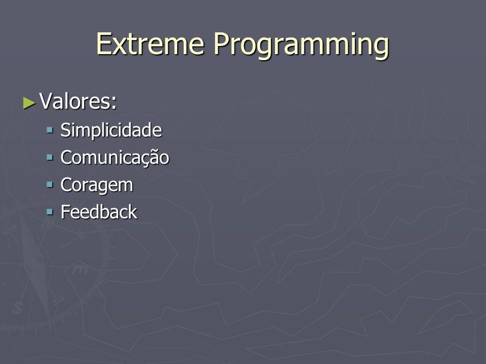 Extreme Programming Valores: Valores: Simplicidade Simplicidade Comunicação Comunicação Coragem Coragem Feedback Feedback