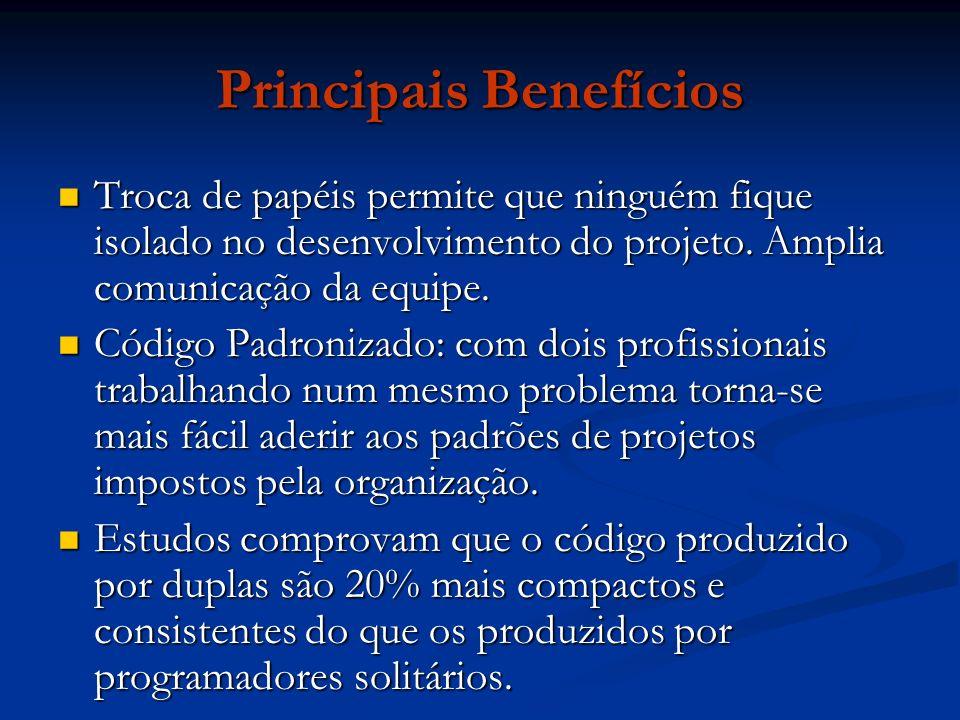 Principais Benefícios Troca de papéis permite que ninguém fique isolado no desenvolvimento do projeto. Amplia comunicação da equipe. Troca de papéis p
