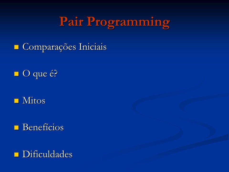 Pair Programming Comparações Iniciais Comparações Iniciais O que é? O que é? Mitos Mitos Benefícios Benefícios Dificuldades Dificuldades