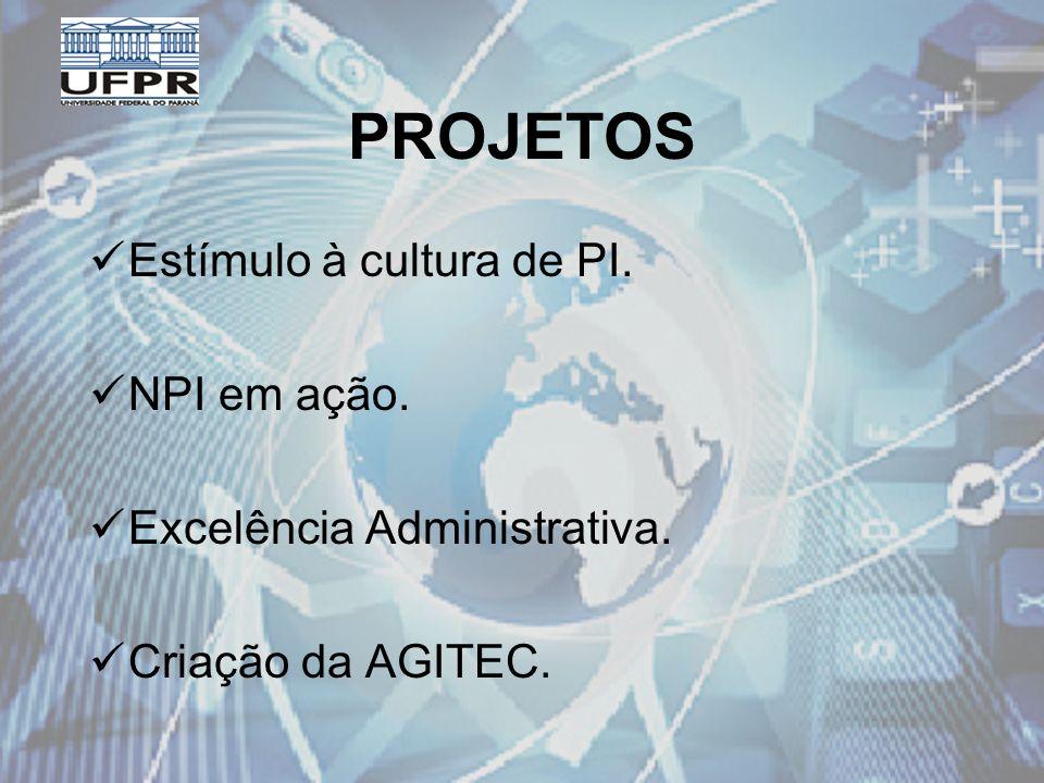 PROJETOS Estímulo à cultura de PI. NPI em ação. Excelência Administrativa. Criação da AGITEC.