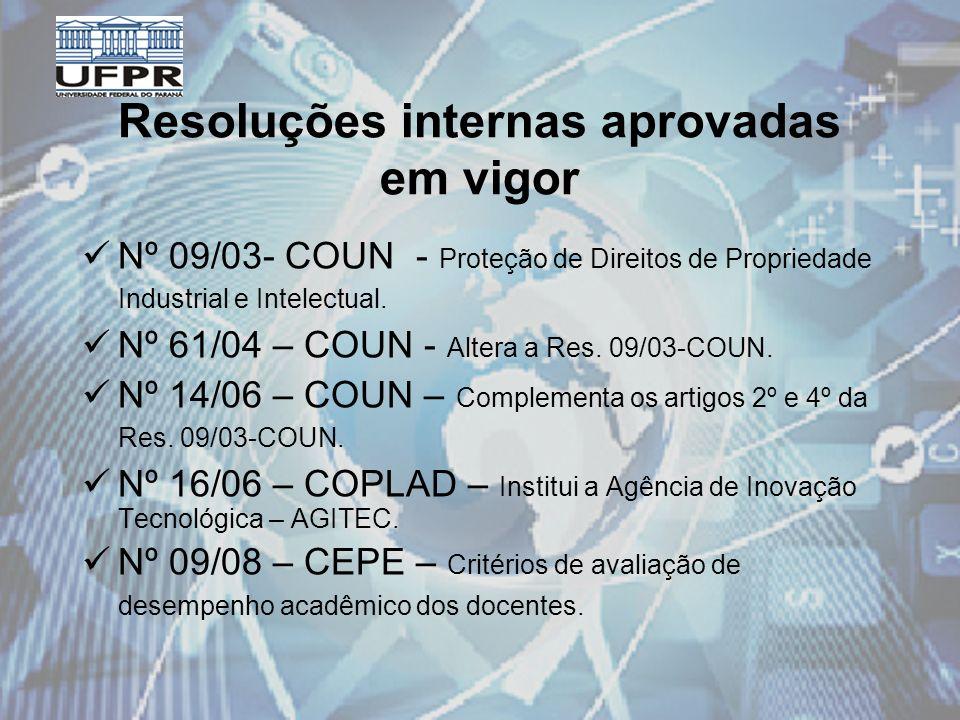 Resoluções internas aprovadas em vigor Nº 09/03- COUN - Proteção de Direitos de Propriedade Industrial e Intelectual.