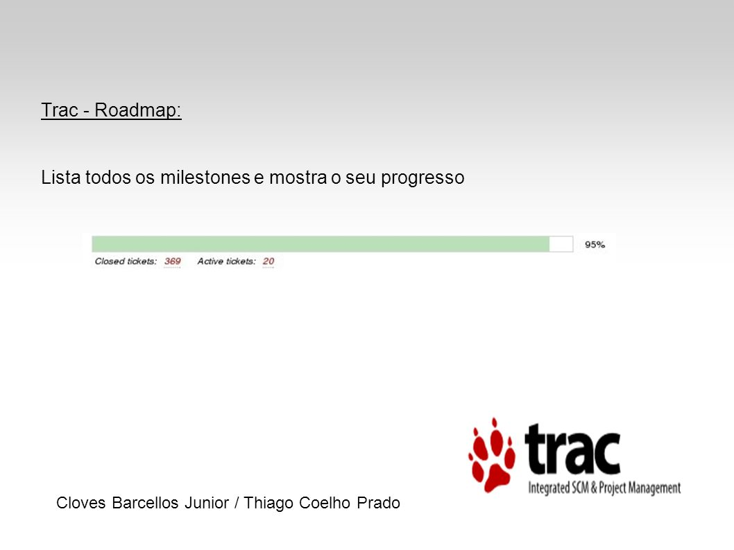 Trac - Roadmap: Lista todos os milestones e mostra o seu progresso Cloves Barcellos Junior / Thiago Coelho Prado