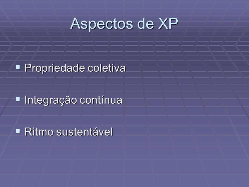 Aspectos de XP Propriedade coletiva Propriedade coletiva Integração contínua Integração contínua Ritmo sustentável Ritmo sustentável