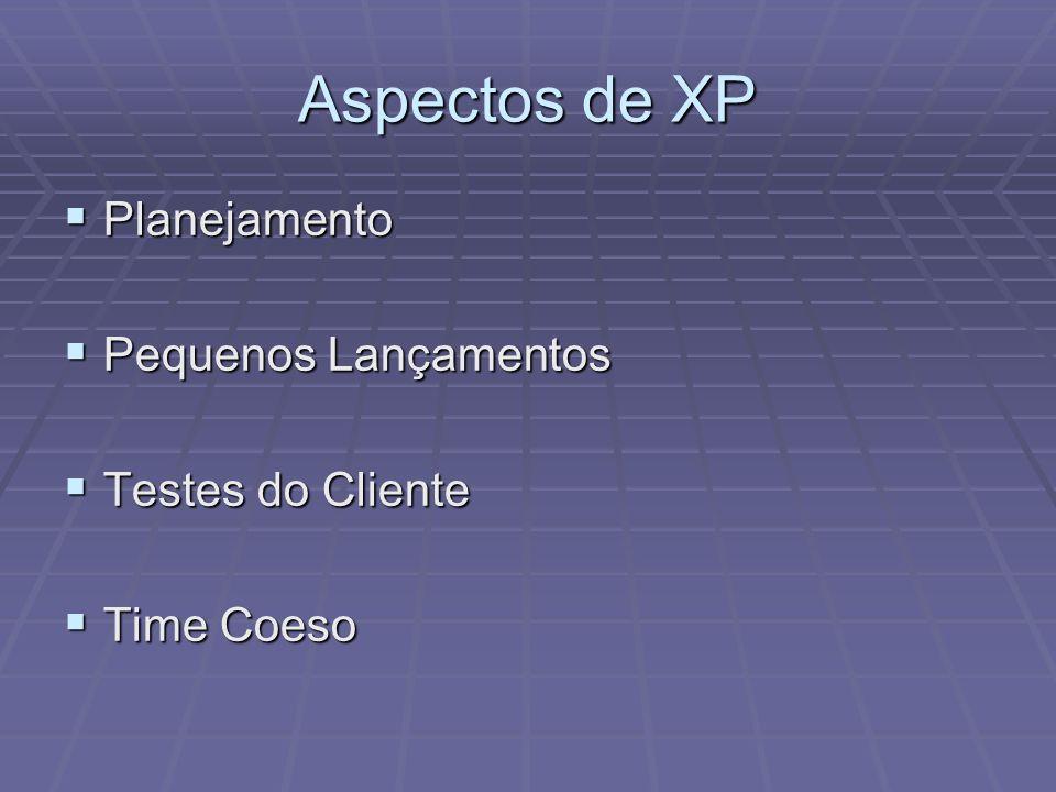 Aspectos de XP Planejamento Planejamento Pequenos Lançamentos Pequenos Lançamentos Testes do Cliente Testes do Cliente Time Coeso Time Coeso