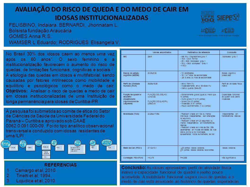 AVALIAÇÃO DO RISCO DE QUEDA E DO MEDO DE CAIR EM IDOSAS INSTITUCIONALIZADAS No Brasil 30% dos idosos caem ao menos uma vez após os 60 anos 1. O sexo f