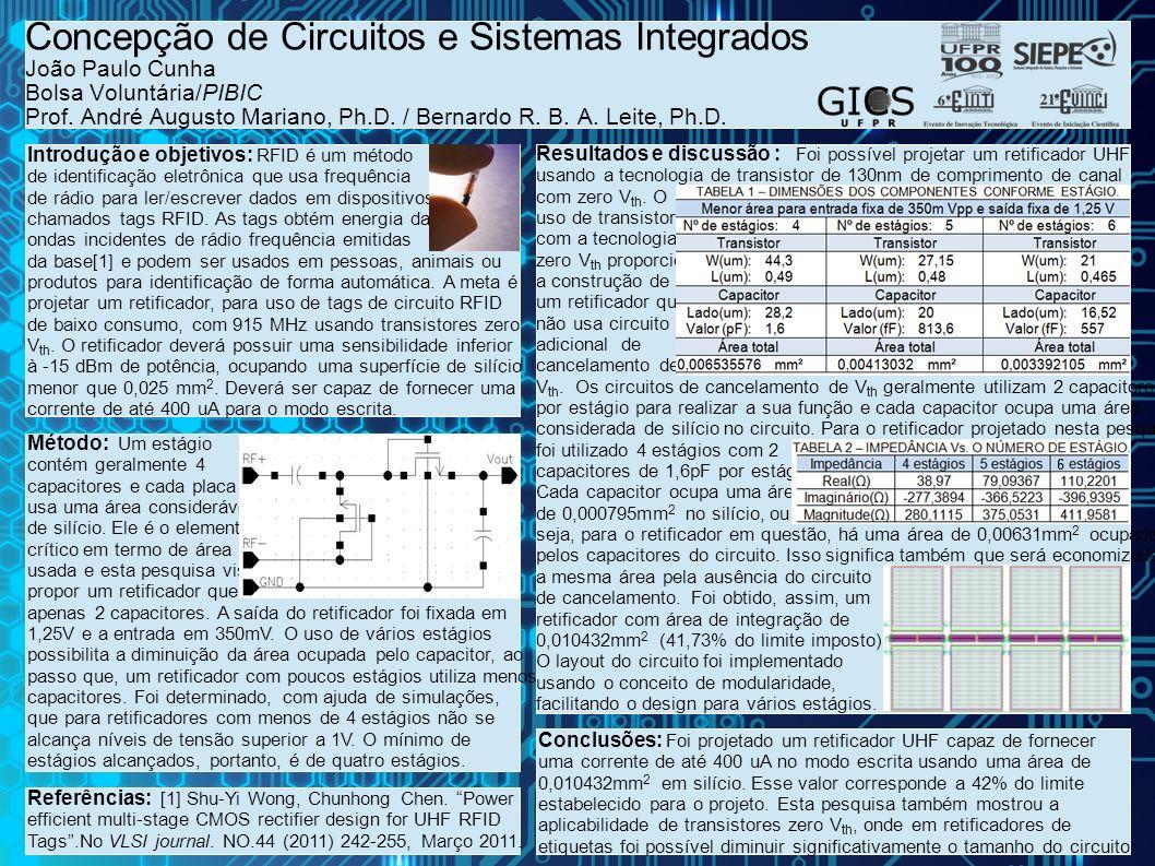Concepção de Circuitos e Sistemas Integrados João Paulo Cunha Bolsa Voluntária/PIBIC Prof. André Augusto Mariano, Ph.D. / Bernardo R. B. A. Leite, Ph.
