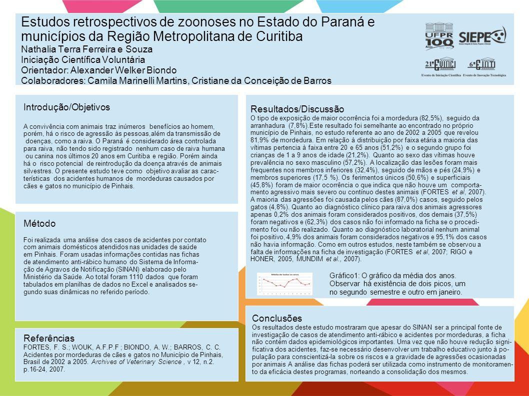 Estudos retrospectivos de zoonoses no Estado do Paraná e municípios da Região Metropolitana de Curitiba Nathalia Terra Ferreira e Souza Iniciação Cien