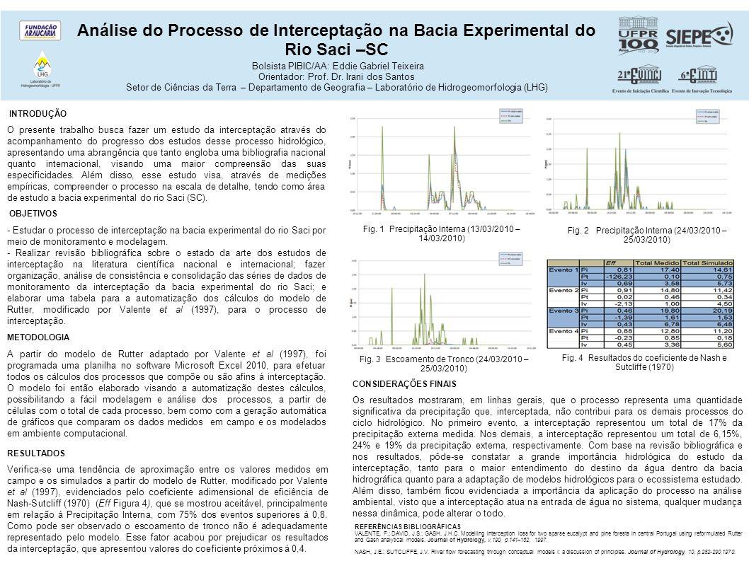 Análise do Processo de Interceptação na Bacia Experimental do Rio Saci –SC Bolsista PIBIC/AA: Eddie Gabriel Teixeira Orientador: Prof.