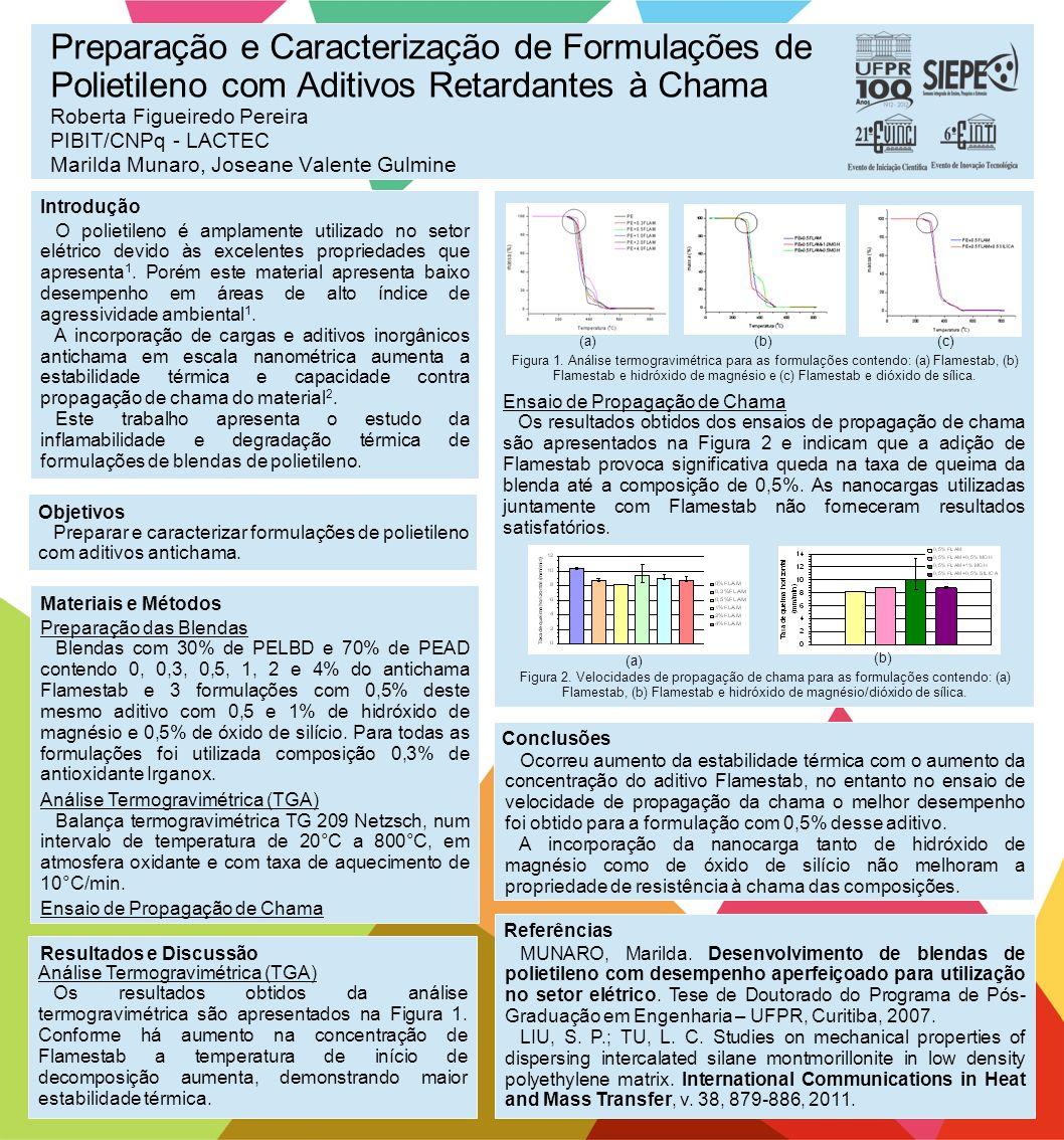 Preparação e Caracterização de Formulações de Polietileno com Aditivos Retardantes à Chama Roberta Figueiredo Pereira PIBIT/CNPq - LACTEC Marilda Muna