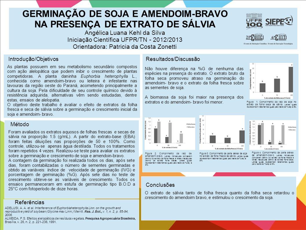 GERMINAÇÃO DE SOJA E AMENDOIM-BRAVO NA PRESENÇA DE EXTRATO DE SÁLVIA Angélica Luana Kehl da Silva Iniciação Científica UFPR/TN - 2012/2013 Orientadora