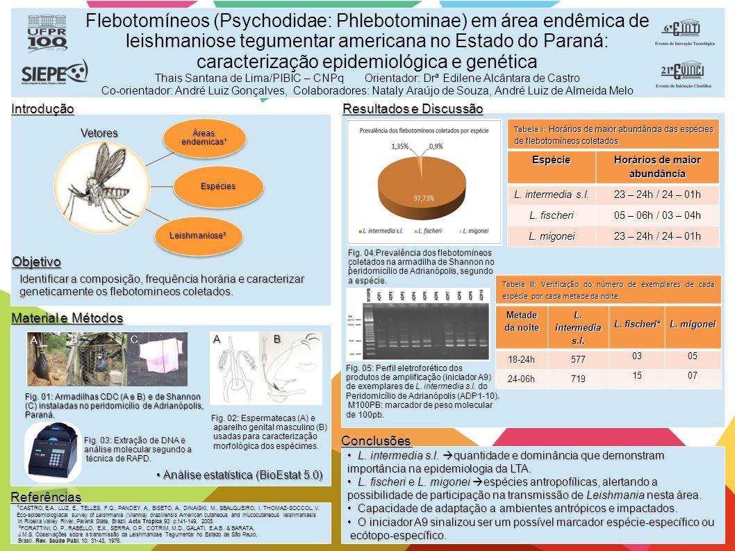Flebotomíneos (Psychodidae: Phlebotominae) em área endêmica de leishmaniose tegumentar americana no Estado do Paraná: caracterização epidemiológica e