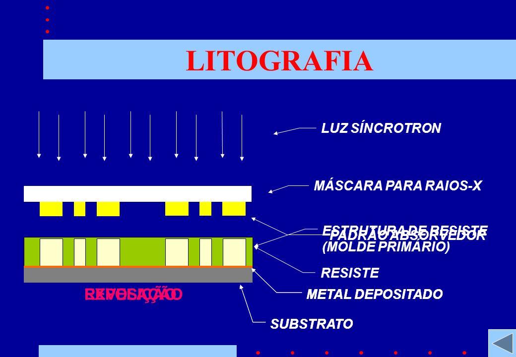 LITOGRAFIA RESISTE SUBSTRATO EXPOSIÇÃO LUZ SÍNCROTRON MÁSCARA PARA RAIOS-X PADRÃO ABSORVEDOR METAL DEPOSITADO ESTRUTURA DE RESISTE (MOLDE PRIMÁRIO) SUBSTRATO REVELAÇÃO METAL DEPOSITADO