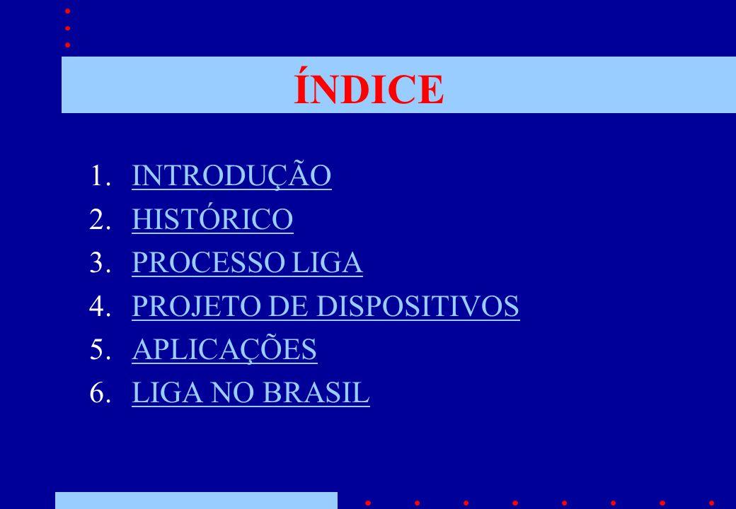 ÍNDICE 1.INTRODUÇÃOINTRODUÇÃO 2.HISTÓRICOHISTÓRICO 3.PROCESSO LIGAPROCESSO LIGA 4.PROJETO DE DISPOSITIVOSPROJETO DE DISPOSITIVOS 5.APLICAÇÕESAPLICAÇÕES 6.LIGA NO BRASILLIGA NO BRASIL