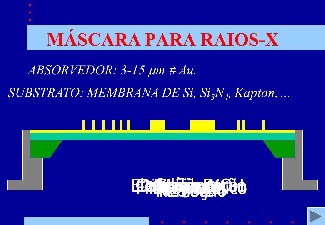 MÁSCARA PARA RAIOS-X ABSORVEDOR: 3-15 m # Au.SUBSTRATO: MEMBRANA DE Si, Si 3 N 4, Kapton,...