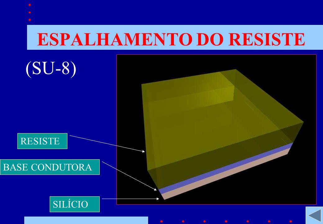 ESPALHAMENTO DO RESISTE RESISTE BASE CONDUTORA SILÍCIO (SU-8)