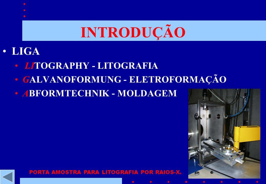 HISTÓRICO LIG: ROMANKIW E COLABORADORES, IBM ESTRUTURAS DE METAL DE 20 m DE ESPESSURA L - LITOGRAFIA DE RAIOS-X 1975 1982 LIGA: EHRFELD E COLABORADORES, KfK ALEMANHA