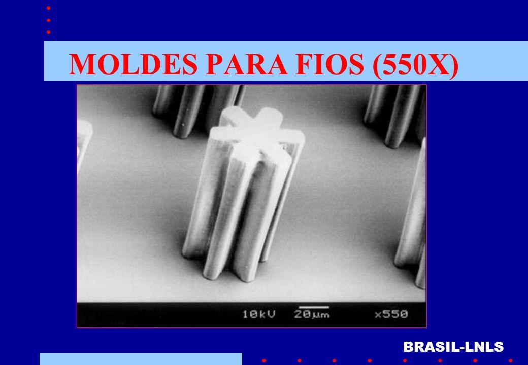 MOLDES PARA FIOS (550X) BRASIL-LNLS