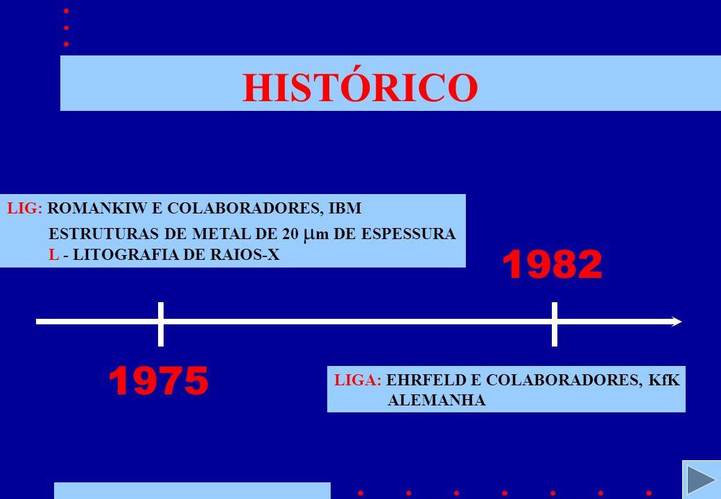 SCANNER INDUTIVO LNLS/CCS