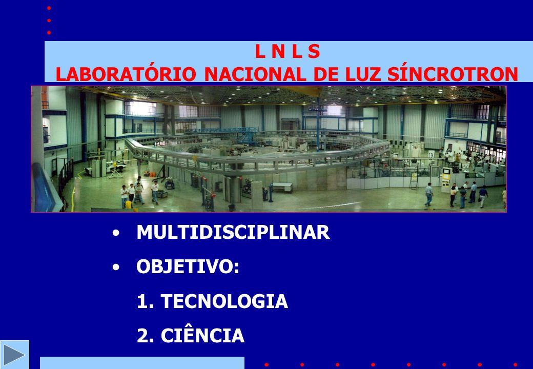 L N L S LABORATÓRIO NACIONAL DE LUZ SÍNCROTRON MULTIDISCIPLINAR OBJETIVO: 1.TECNOLOGIA 2.CIÊNCIA