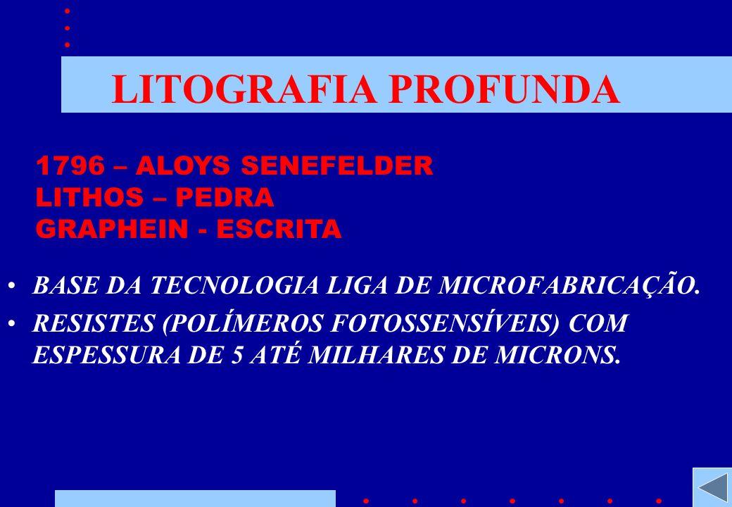 LITOGRAFIA PROFUNDA BASE DA TECNOLOGIA LIGA DE MICROFABRICAÇÃO.