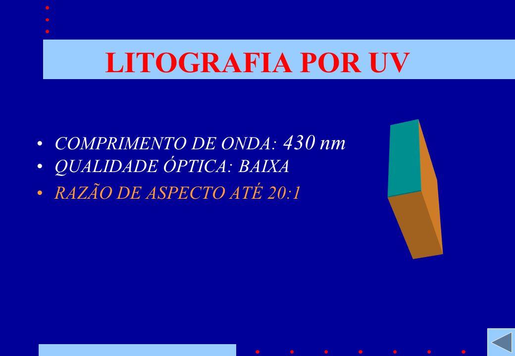 FORMA DO CAPACITOR EM SU-8 BRASIL-LNLS: MUSA99/01