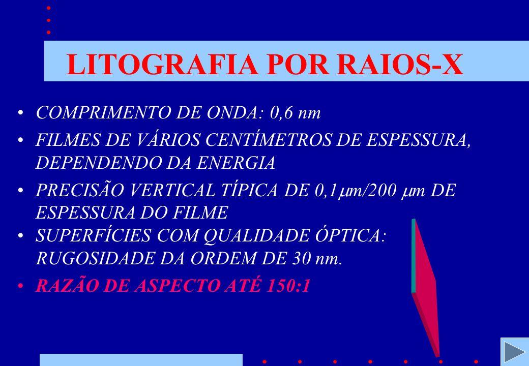 LITOGRAFIA POR RAIOS-X COMPRIMENTO DE ONDA: 0,6 nm FILMES DE VÁRIOS CENTÍMETROS DE ESPESSURA, DEPENDENDO DA ENERGIA PRECISÃO VERTICAL TÍPICA DE 0,1 m/200 m DE ESPESSURA DO FILME SUPERFÍCIES COM QUALIDADE ÓPTICA: RUGOSIDADE DA ORDEM DE 30 nm.