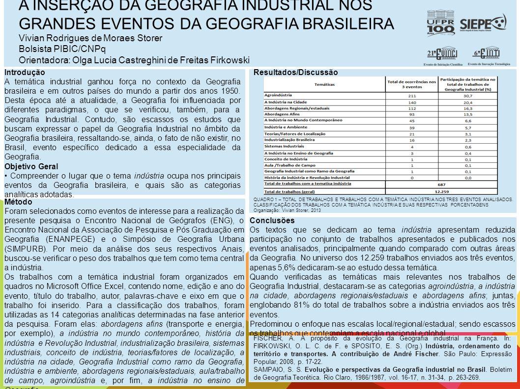 A INSERÇÃO DA GEOGRAFIA INDUSTRIAL NOS GRANDES EVENTOS DA GEOGRAFIA BRASILEIRA Vivian Rodrigues de Moraes Storer Bolsista PIBIC/CNPq Orientadora: Olga