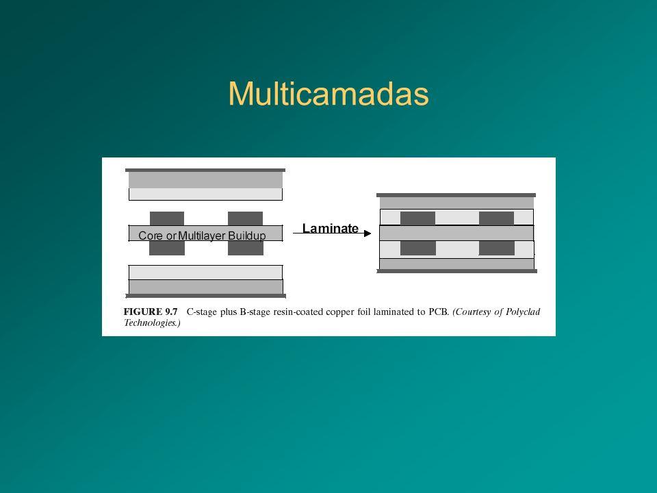 Multicamadas