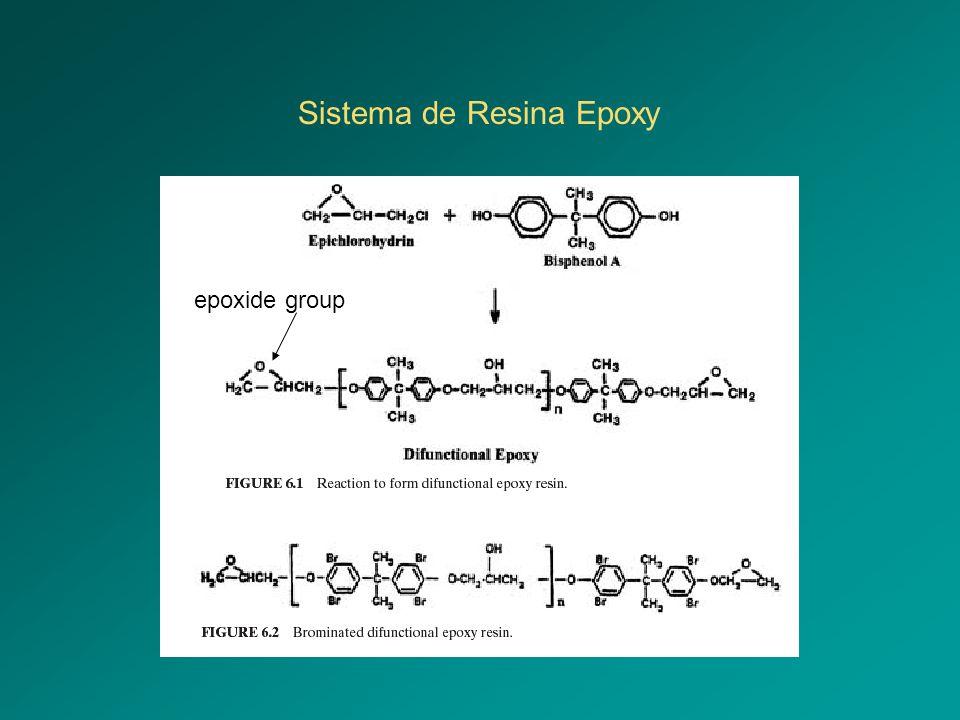 Sistema de Resina Epoxy epoxide group