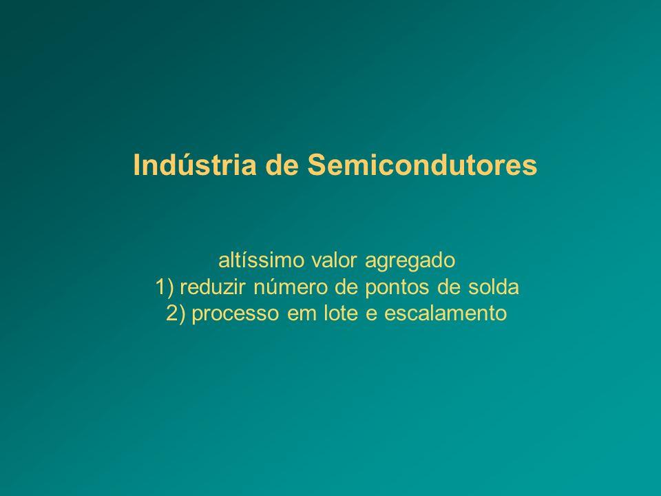 Indústria de Semicondutores altíssimo valor agregado 1) reduzir número de pontos de solda 2) processo em lote e escalamento