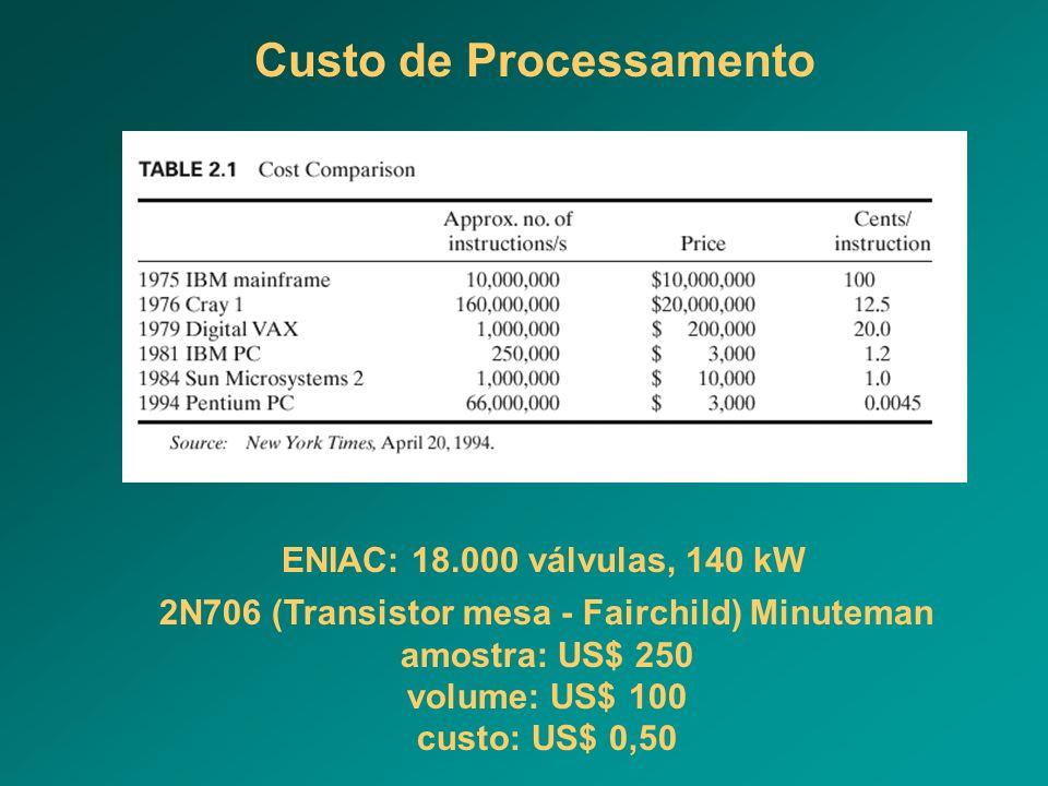 Custo de Processamento ENIAC: 18.000 válvulas, 140 kW 2N706 (Transistor mesa - Fairchild) Minuteman amostra: US$ 250 volume: US$ 100 custo: US$ 0,50