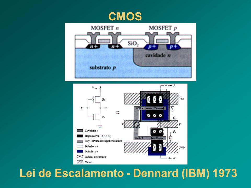 CMOS Lei de Escalamento - Dennard (IBM) 1973